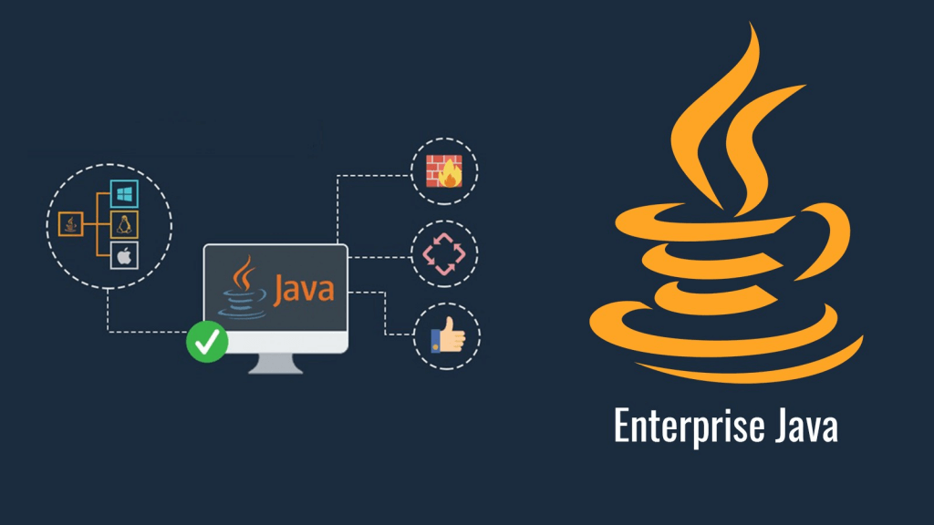 How Long Does It Take To Learn Java?